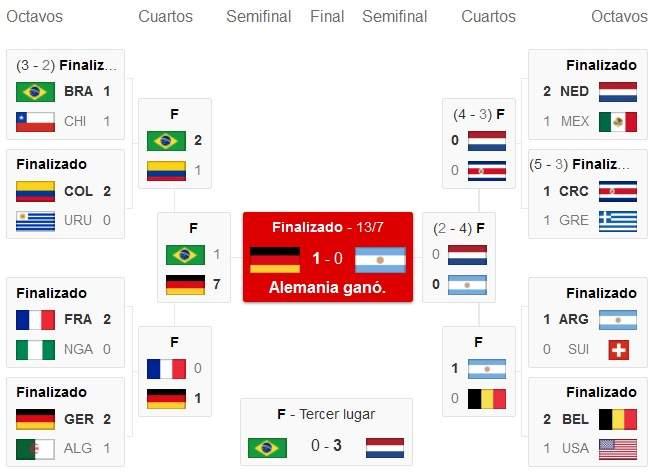 http://www.lhc1969.cl/zVarios/Chile_Mundial2014_fase2.jpg